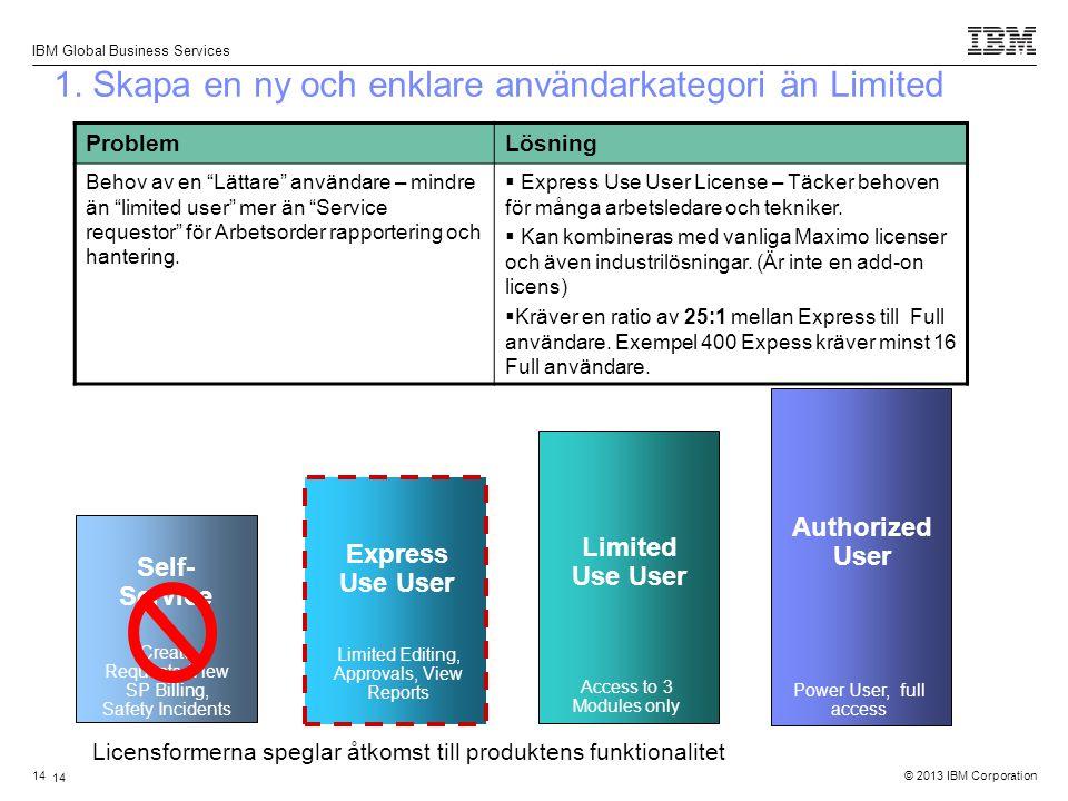© 2013 IBM Corporation IBM Global Business Services 14 1. Skapa en ny och enklare användarkategori än Limited Express Use User Limited Editing, Approv
