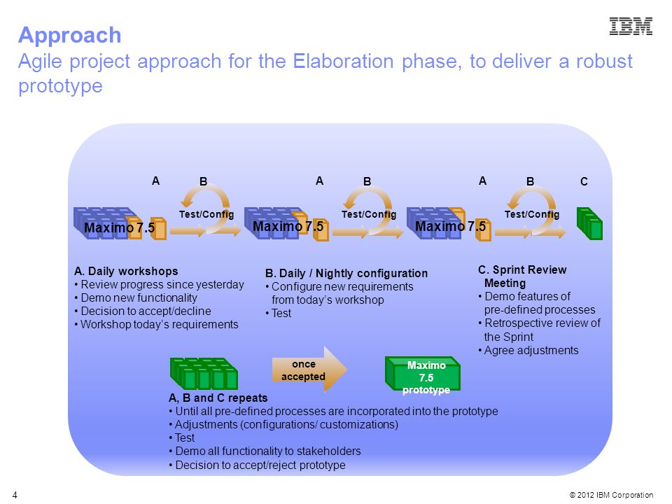 © 2013 IBM Corporation IBM Global Business Services 15 1.