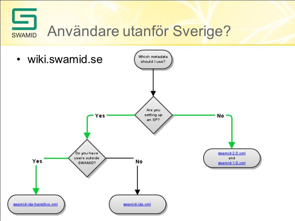 Användare utanför Sverige? •wiki.swamid.se