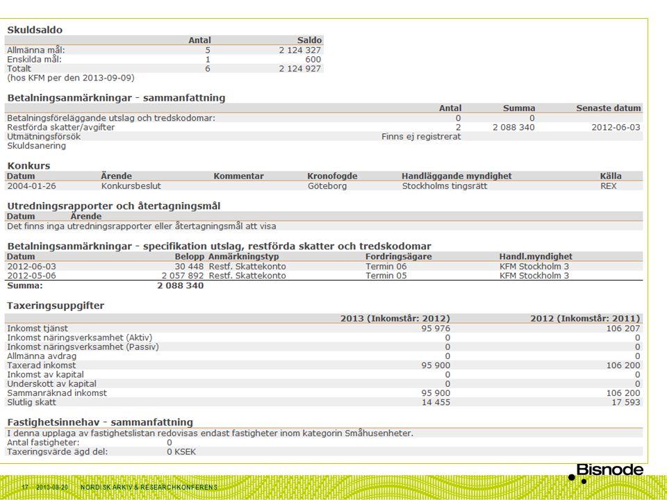 2013-09-20NORDISK ARKIV & RESEARCHKONFERENS17