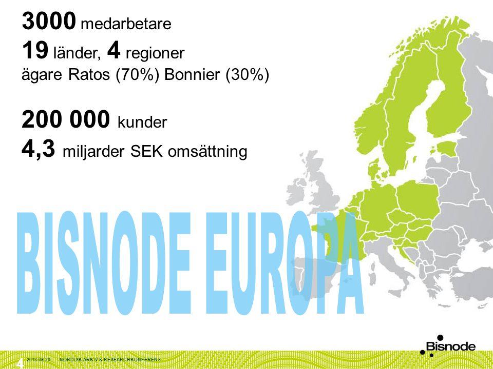 4 3000 medarbetare 19 länder, 4 regioner ägare Ratos (70%) Bonnier (30%) 200 000 kunder 4,3 miljarder SEK omsättning 2013-09-20NORDISK ARKIV & RESEARC