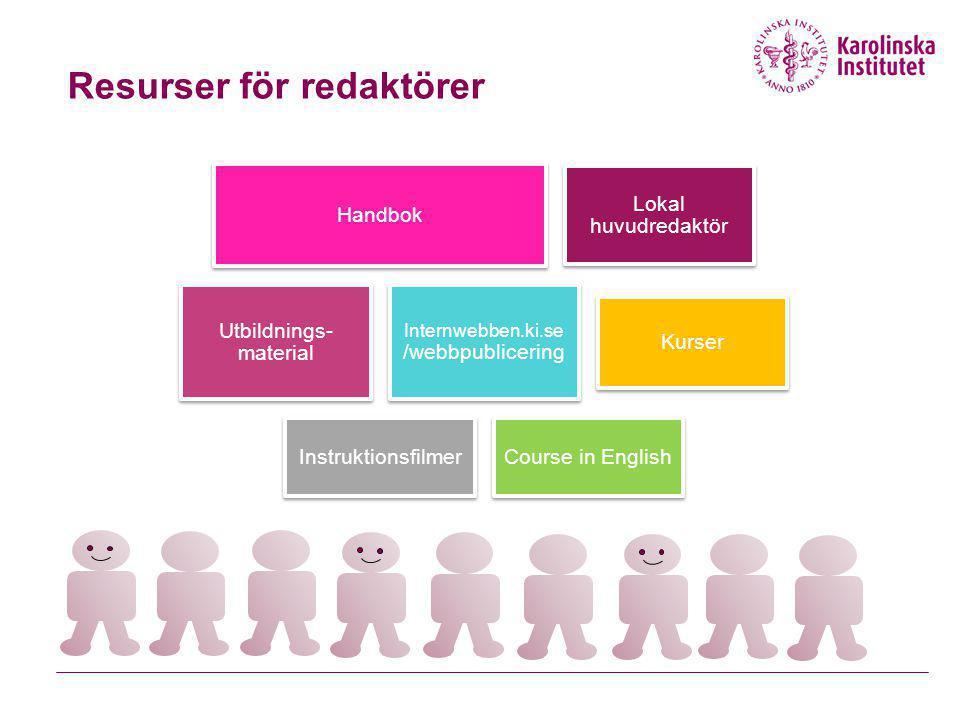 Resurser för redaktörer Handbok Lokal huvudredaktör Utbildnings- material Internwebben.ki.se /webbpublicering Kurser Instruktionsfilmer Course in Engl