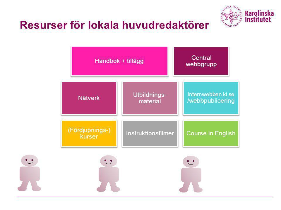 Resurser för lokala huvudredaktörer Handbok + tillägg Central webbgrupp Nätverk Utbildnings- material Internwebben.ki.se /webbpublicering (Fördjupnings-) kurser InstruktionsfilmerCourse in English