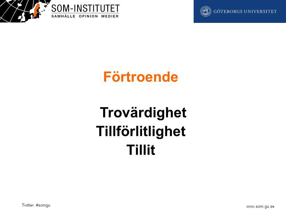 www.som.gu.se Twitter: #somgu Förtroende Trovärdighet Tillförlitlighet Tillit