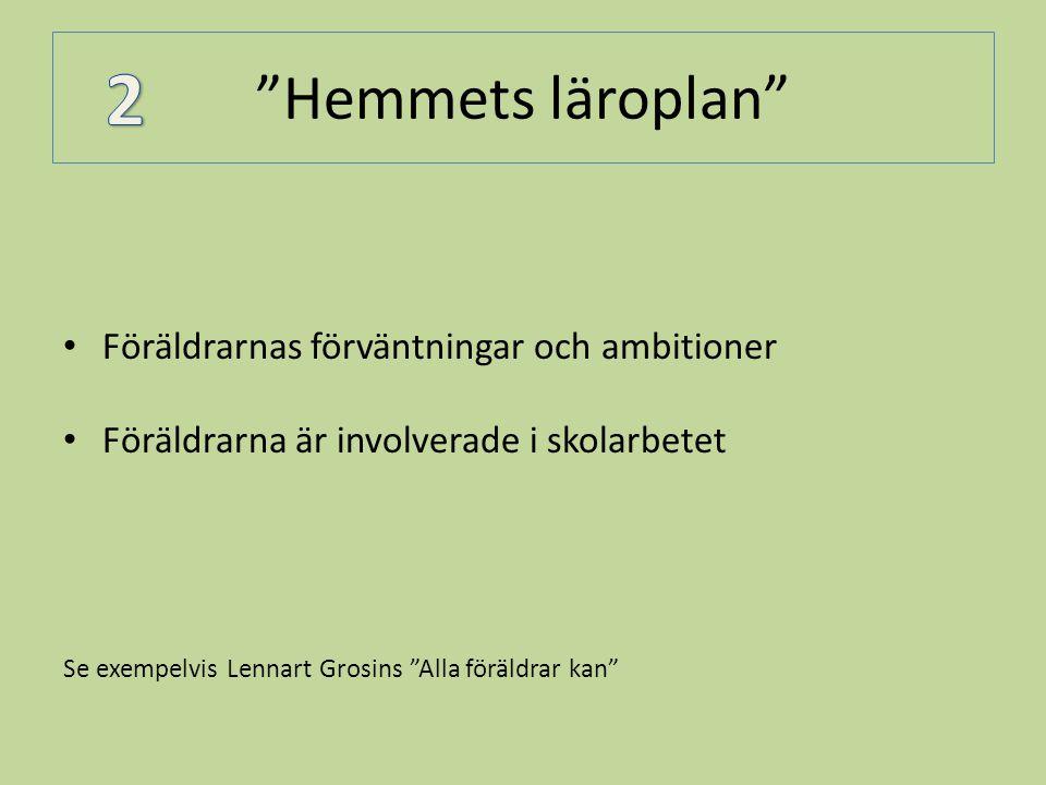 """""""Hemmets läroplan"""" • Föräldrarnas förväntningar och ambitioner • Föräldrarna är involverade i skolarbetet Se exempelvis Lennart Grosins """"Alla föräldra"""