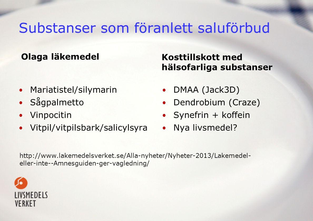 Nya livsmedel kan förekomma i kosttillskott - inte konsumerats före den 15 maj 1997 Tänk på att endast godkända nya livsmedel får förkomma i kosttillskott Katalogen över växters klassning Kända Nya livsmedel: Stevia, Växösterogener http://ec.europa.eu/food/food/biotechnolo gy/novelfood/nfnetweb/mod_search/index.cfm