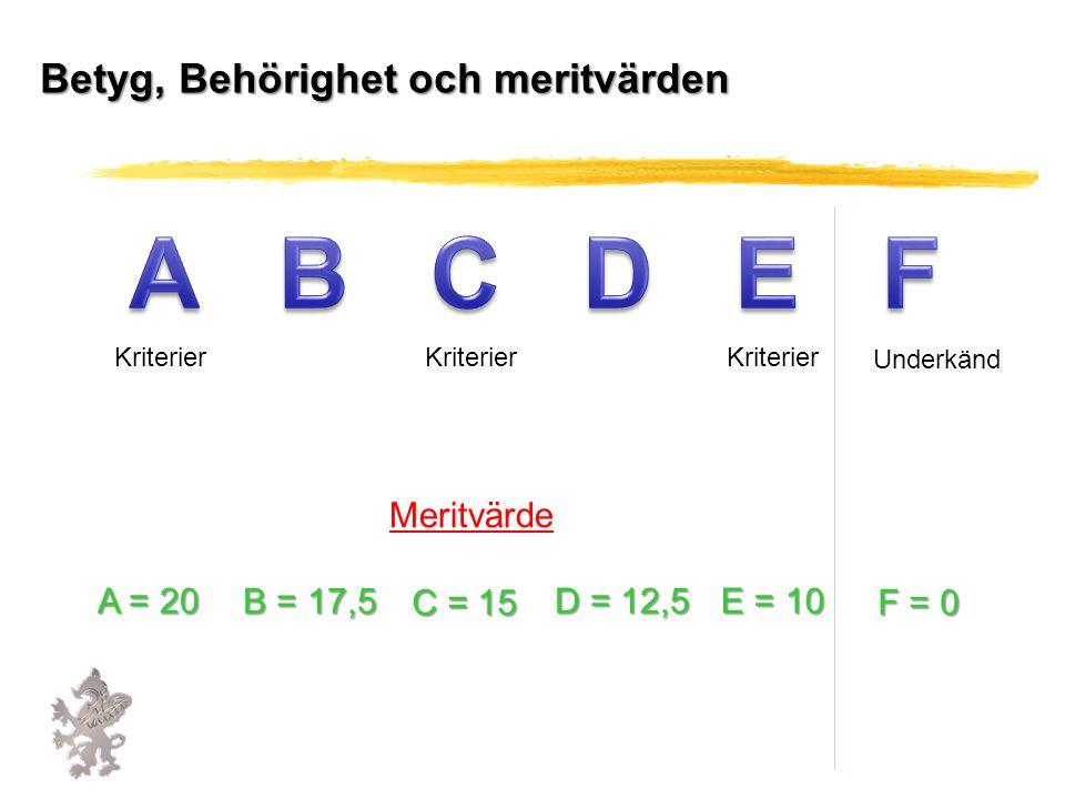 Kriterier Underkänd Meritvärde A = 20 B = 17,5 C = 15 D = 12,5 E = 10 F = 0 Betyg, Behörighet och meritvärden