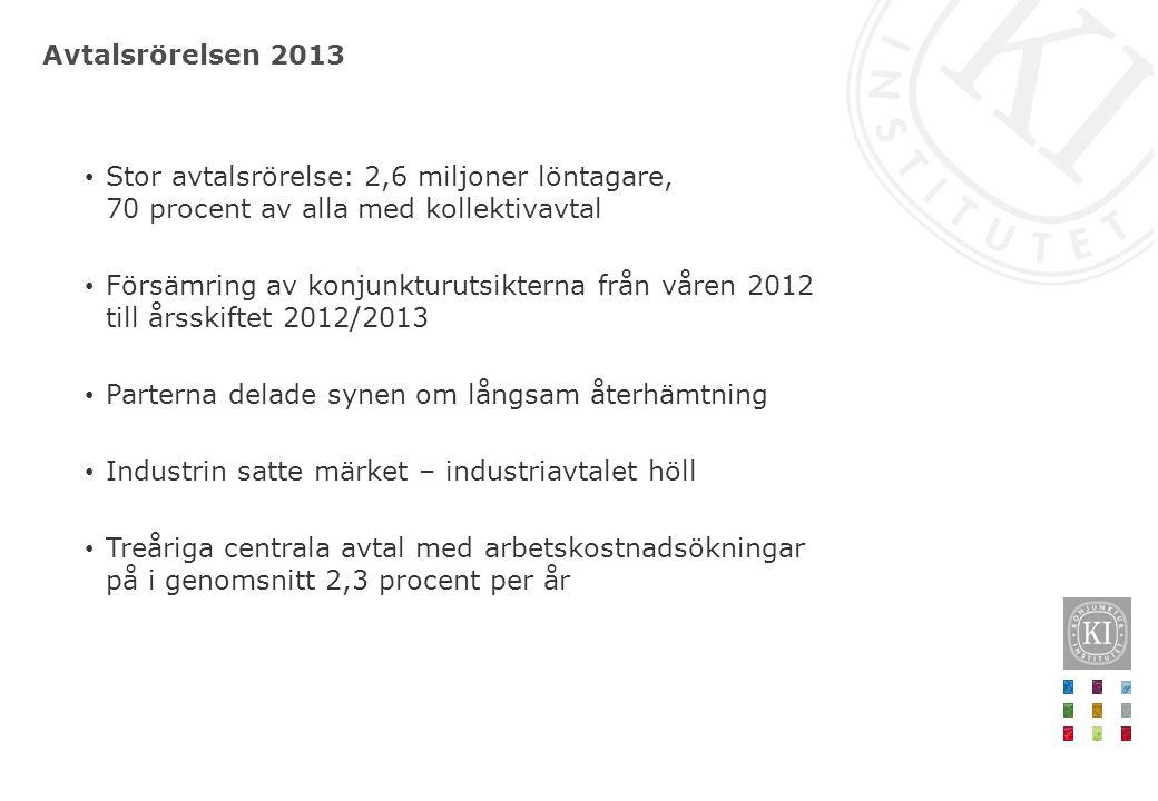 Avtalsrörelsen 2013 • Stor avtalsrörelse: 2,6 miljoner löntagare, 70 procent av alla med kollektivavtal • Försämring av konjunkturutsikterna från våre