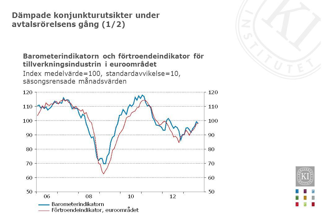 Dämpade konjunkturutsikter under avtalsrörelsens gång (1/2) Barometerindikatorn och förtroendeindikator för tillverkningsindustrin i euroområdet Index