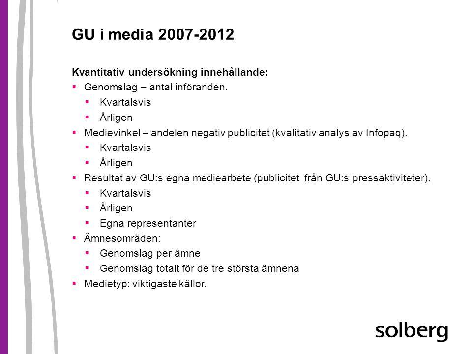GU i media 2007-2012 Kvantitativ undersökning innehållande:  Genomslag – antal införanden.  Kvartalsvis  Årligen  Medievinkel – andelen negativ pu