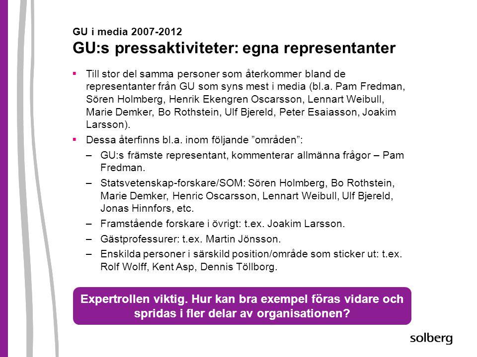 GU i media 2007-2012 GU:s pressaktiviteter: egna representanter  Till stor del samma personer som återkommer bland de representanter från GU som syns