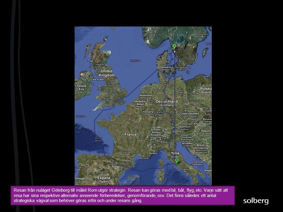 Resan från nuläget Göteborg till målet Rom utgör strategin. Resan kan göras med bil, båt, flyg, etc. Varje sätt att resa har sina respektive alternati