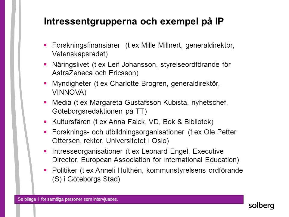 Intressentgrupperna och exempel på IP  Forskningsfinansiärer (t ex Mille Millnert, generaldirektör, Vetenskapsrådet)  Näringslivet (t ex Leif Johans