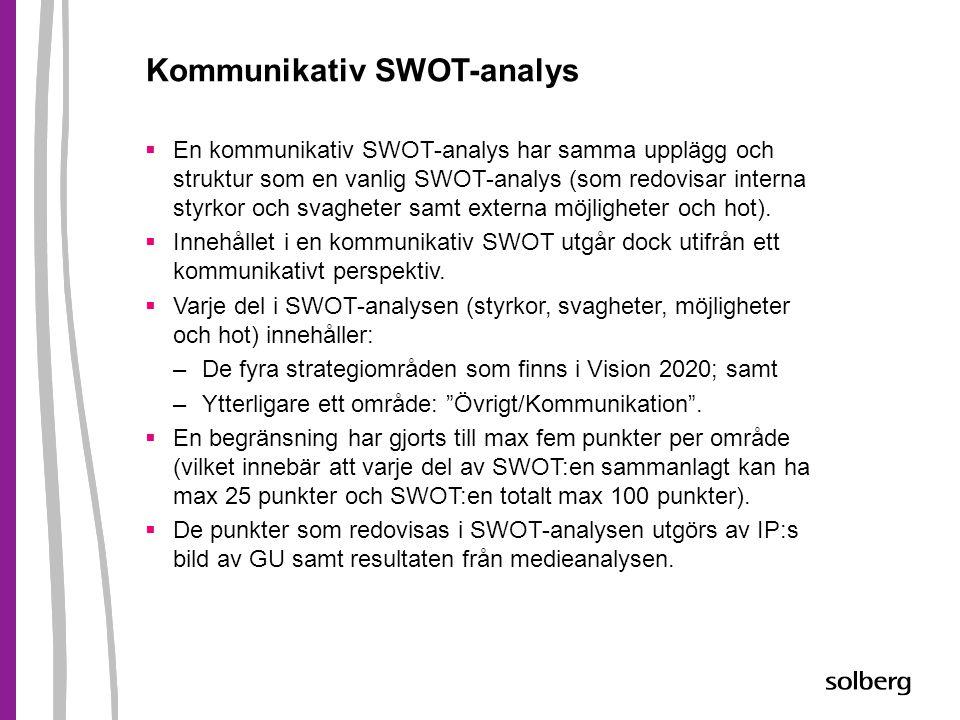 Kommunikativ SWOT-analys  En kommunikativ SWOT-analys har samma upplägg och struktur som en vanlig SWOT-analys (som redovisar interna styrkor och sva