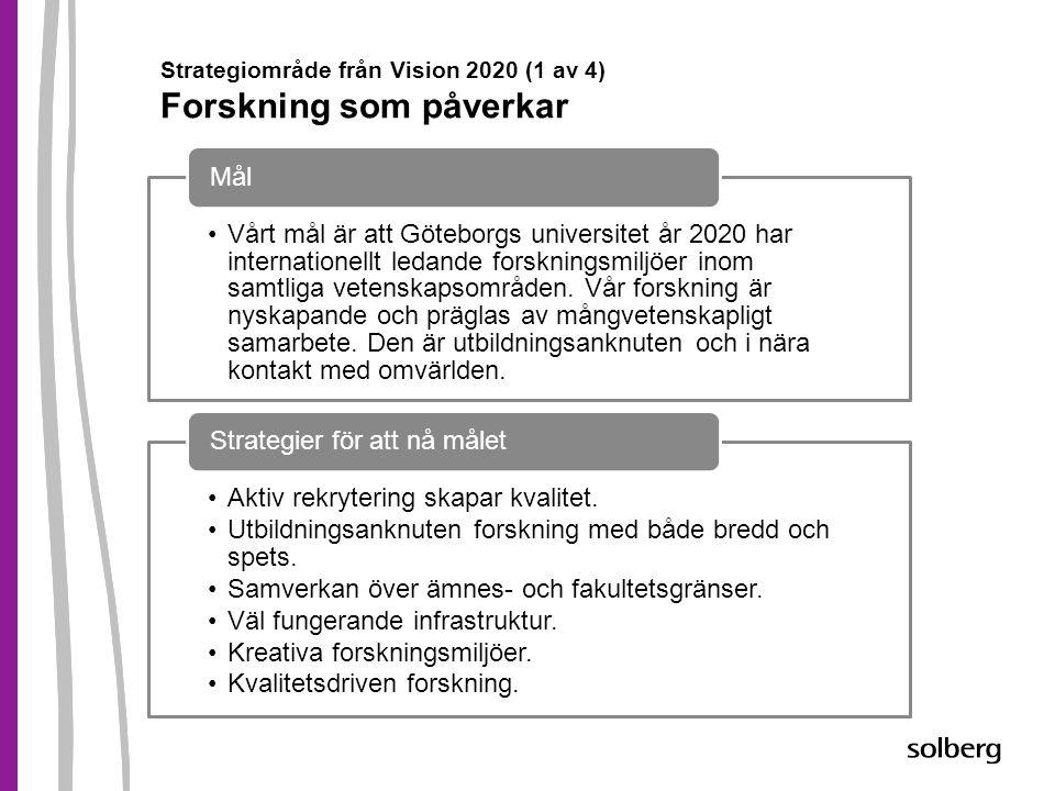 Strategiområde från Vision 2020 (1 av 4) Forskning som påverkar •Vårt mål är att Göteborgs universitet år 2020 har internationellt ledande forskningsm