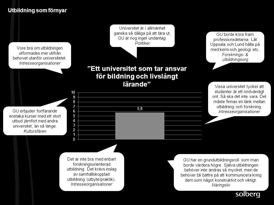 Vore bra om utbildningen utformades mer utifrån behovet utanför universitetet. Intresseorganisationer Det är inte bra med enbart forskningsorienterad