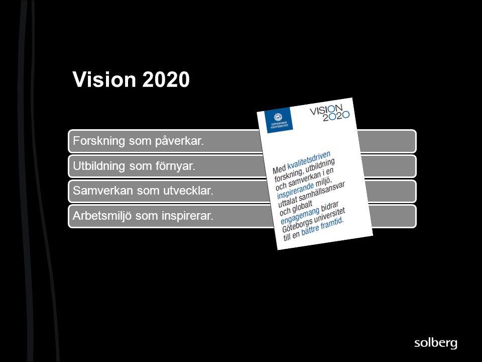 Vision 2020 Forskning som påverkar.Utbildning som förnyar.Samverkan som utvecklar.Arbetsmiljö som inspirerar.