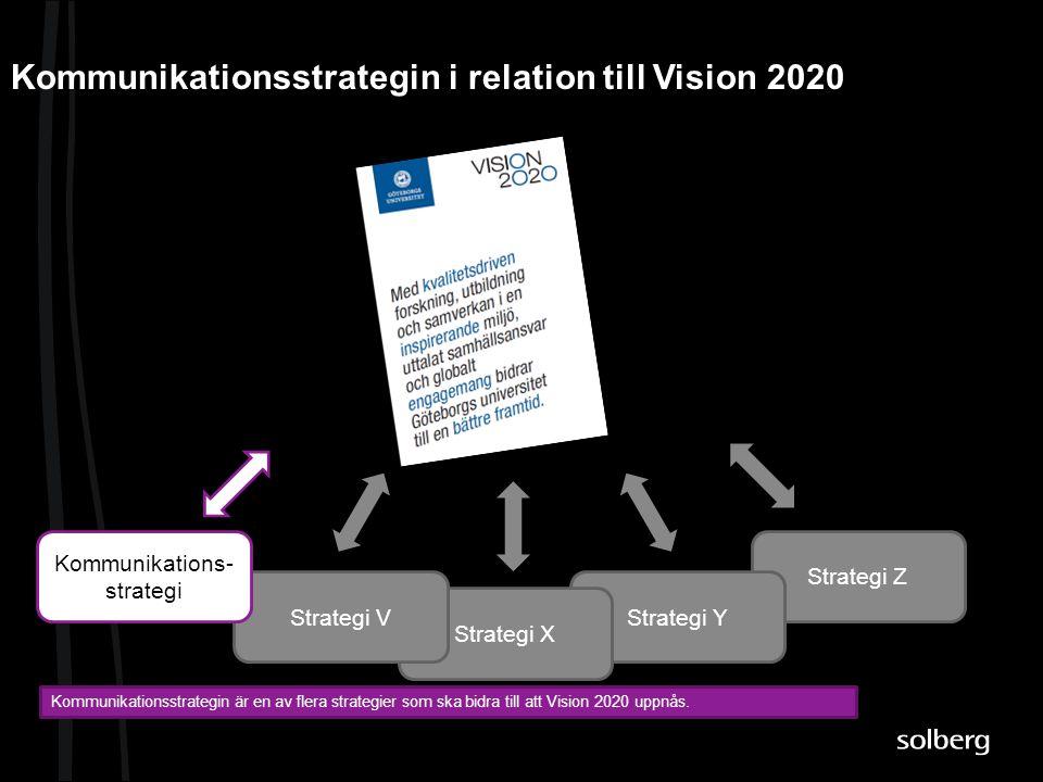 Kommunikationsstrategin i relation till Vision 2020 Strategi Z Strategi Y Strategi X Konkreta strategier Konkreta strategier Vägarna vi väljer dit Stödjande verktyg Hit ska vi – vision och mål Innehåller