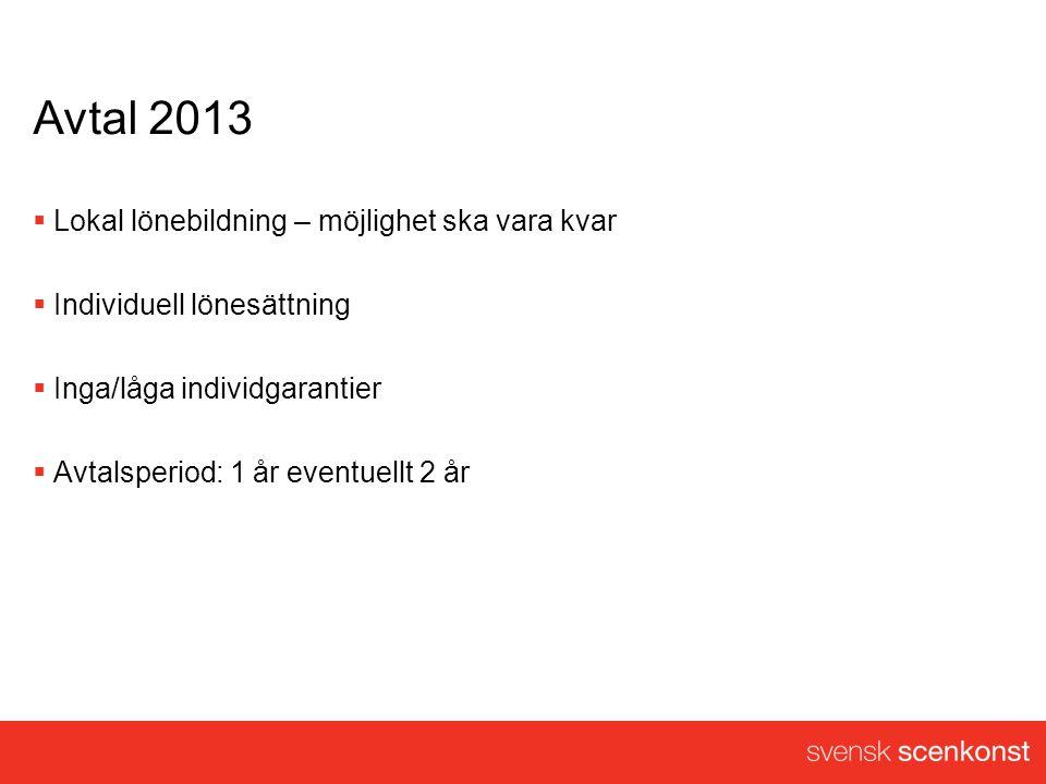 Avtal 2013  Lokal lönebildning – möjlighet ska vara kvar  Individuell lönesättning  Inga/låga individgarantier  Avtalsperiod: 1 år eventuellt 2 år