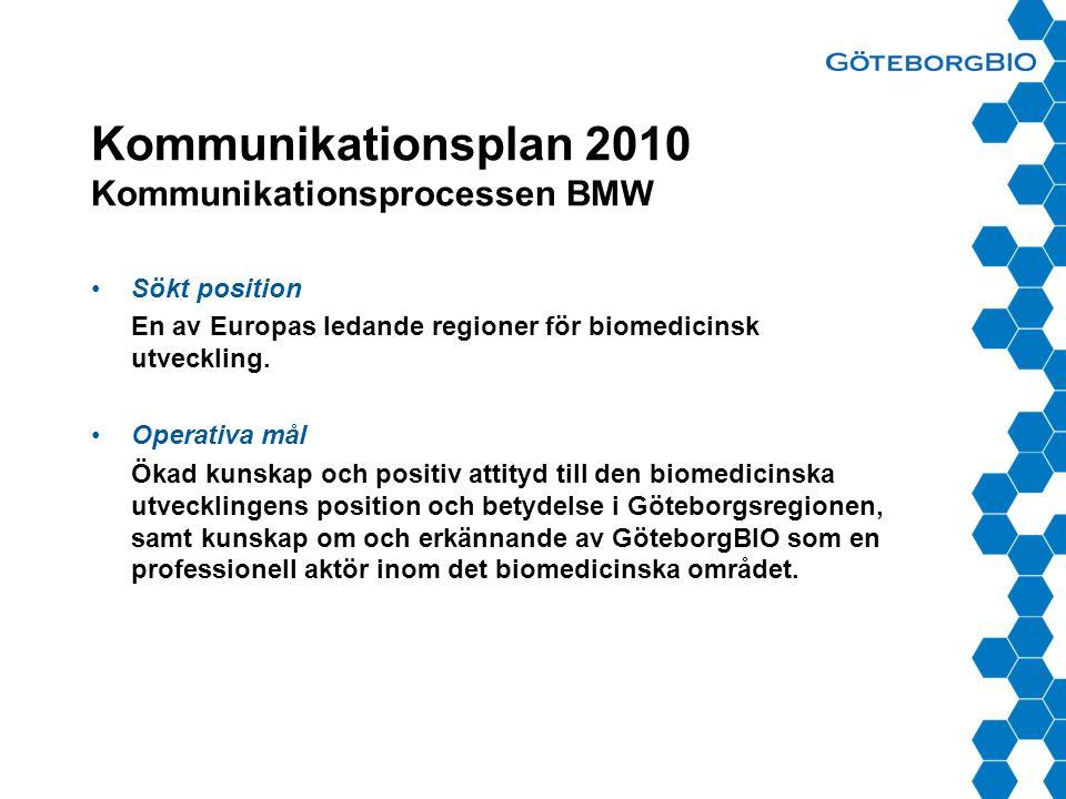 Kommunikationsplan 2010 Kommunikationsprocessen BMW •Sökt position En av Europas ledande regioner för biomedicinsk utveckling.