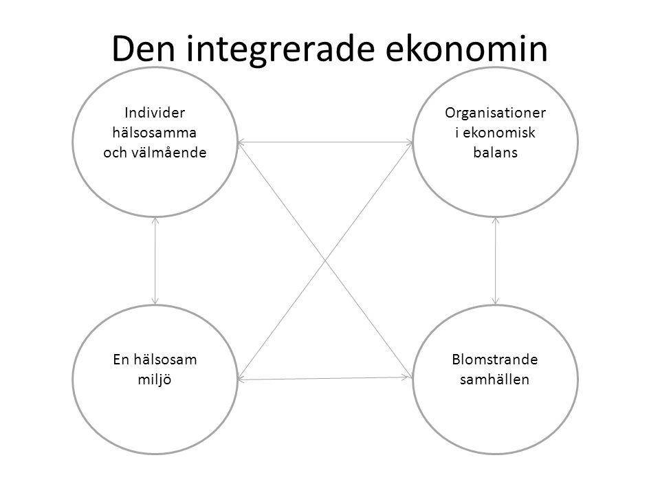 Individer hälsosamma och välmående En hälsosam miljö Organisationer i ekonomisk balans Blomstrande samhällen Den integrerade ekonomin