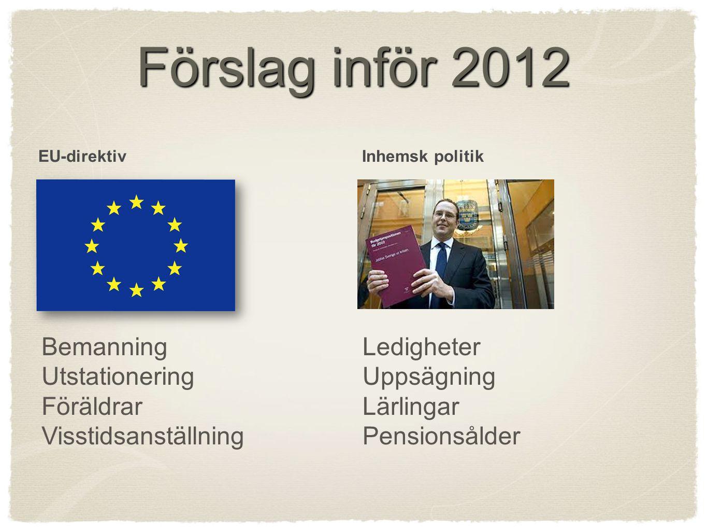 Förslag inför 2012 EU-direktivInhemsk politik Bemanning Utstationering Föräldrar Visstidsanställning Ledigheter Uppsägning Lärlingar Pensionsålder
