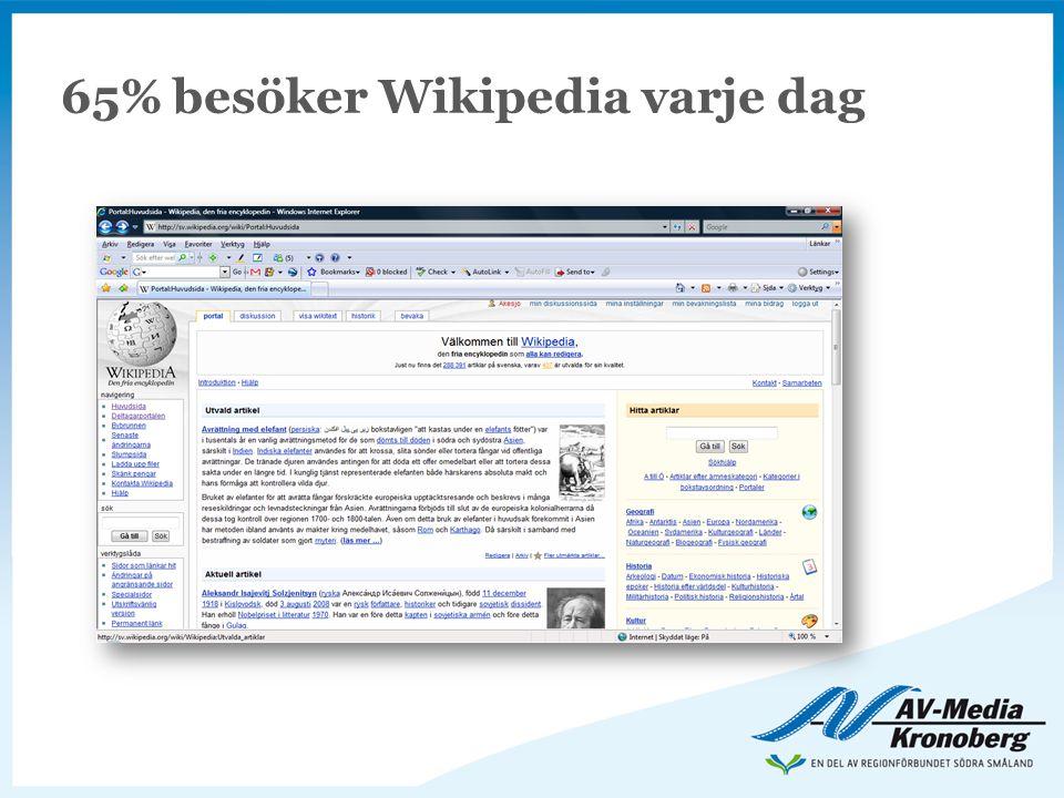 65% besöker Wikipedia varje dag
