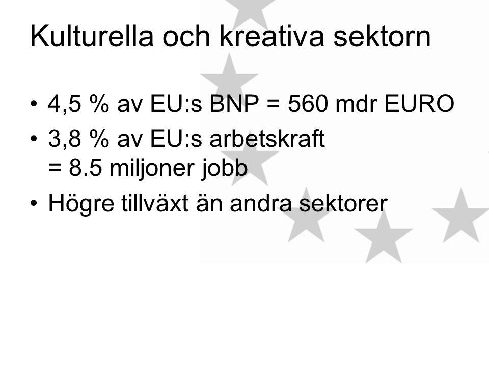 Kulturella och kreativa sektorn •4,5 % av EU:s BNP = 560 mdr EURO •3,8 % av EU:s arbetskraft = 8.5 miljoner jobb •Högre tillväxt än andra sektorer
