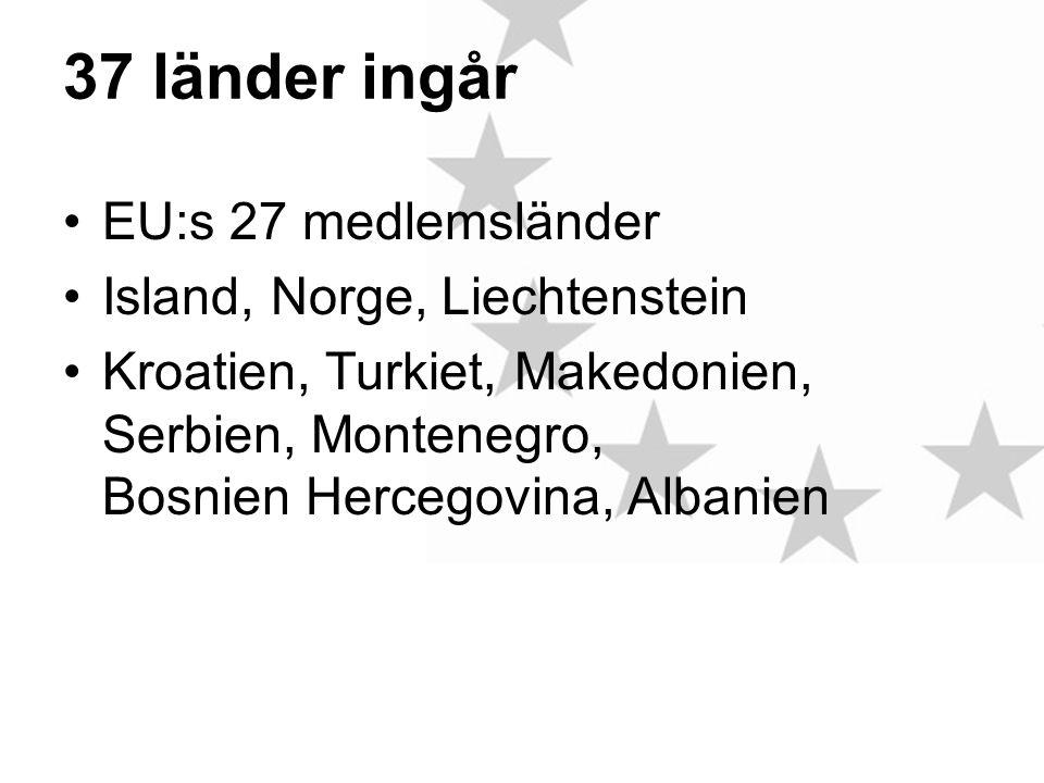 37 länder ingår •EU:s 27 medlemsländer •Island, Norge, Liechtenstein •Kroatien, Turkiet, Makedonien, Serbien, Montenegro, Bosnien Hercegovina, Albanien