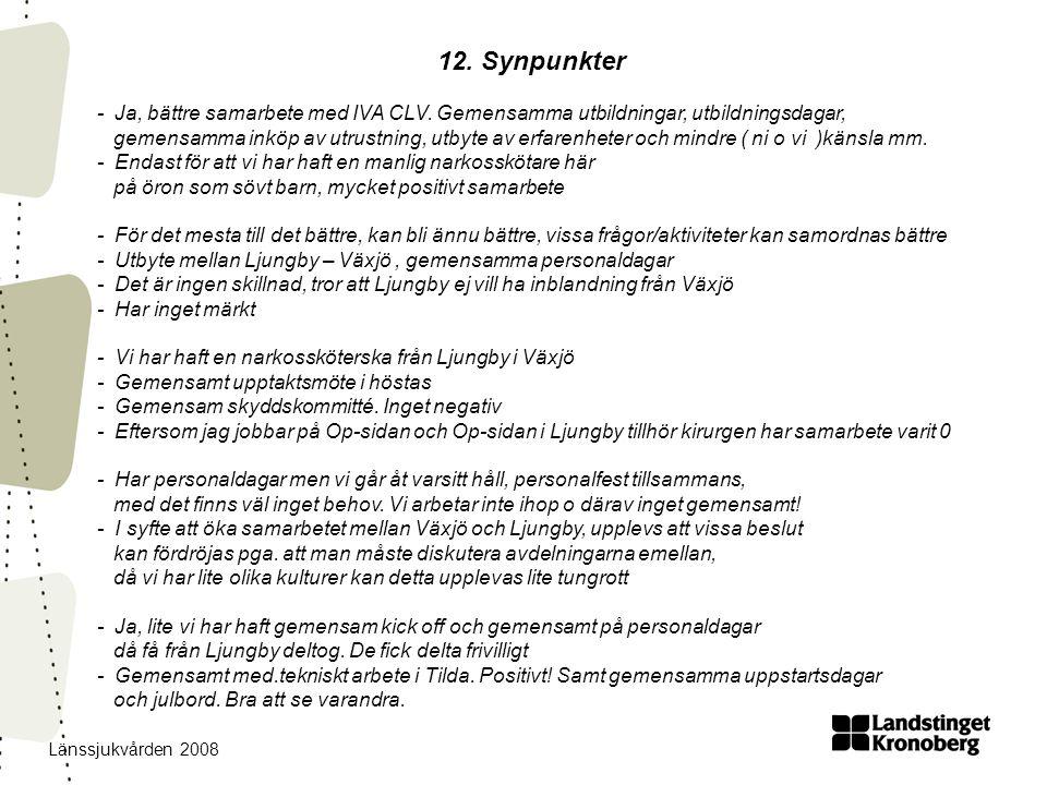 Länssjukvården 2008 12. Synpunkter - Ja, bättre samarbete med IVA CLV.