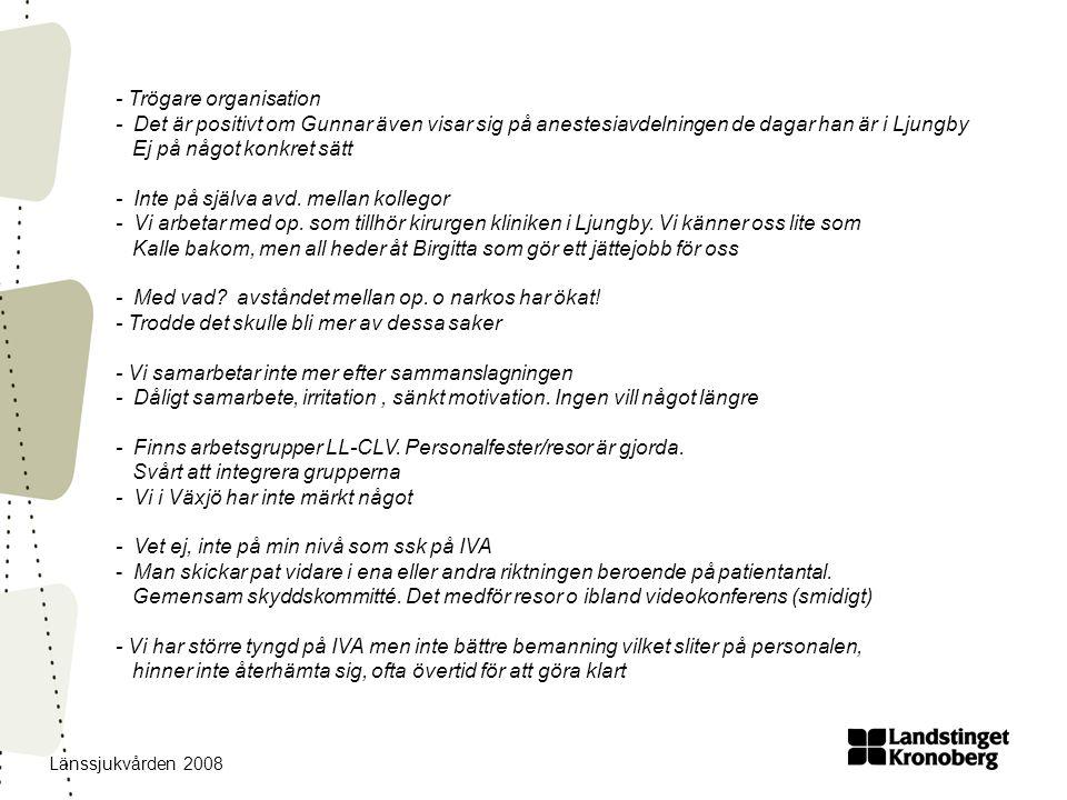 Länssjukvården 2008 - Trögare organisation - Det är positivt om Gunnar även visar sig på anestesiavdelningen de dagar han är i Ljungby Ej på något konkret sätt - Inte på själva avd.