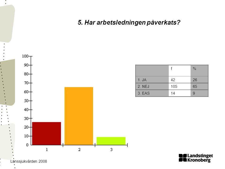 Länssjukvården 2008 5. Har arbetsledningen påverkats? f% 1. JA4226 2. NEJ10565 3. EAS149