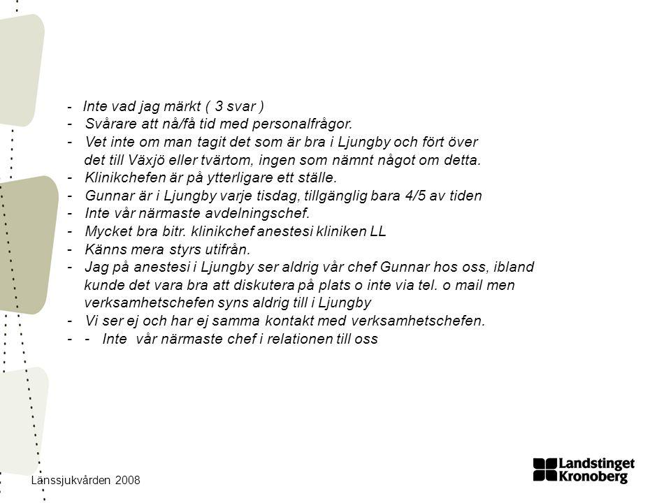Länssjukvården 2008 - Inte vad jag märkt ( 3 svar ) - Svårare att nå/få tid med personalfrågor.