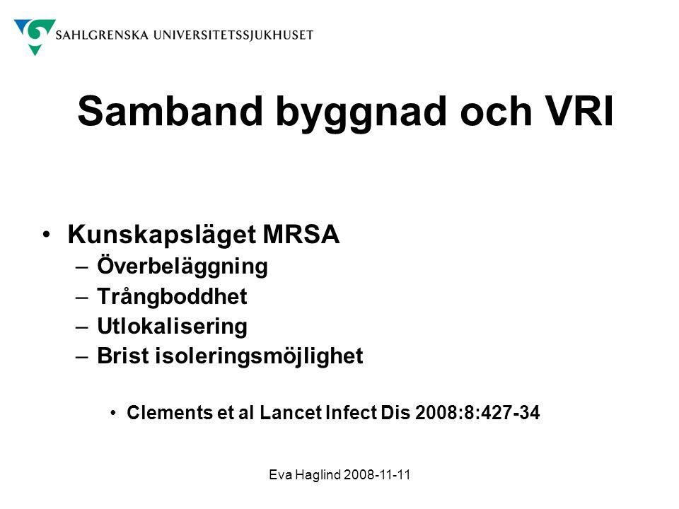 Eva Haglind 2008-11-11 Samband byggnad och VRI •Kunskapsläget MRSA –Överbeläggning –Trångboddhet –Utlokalisering –Brist isoleringsmöjlighet •Clements