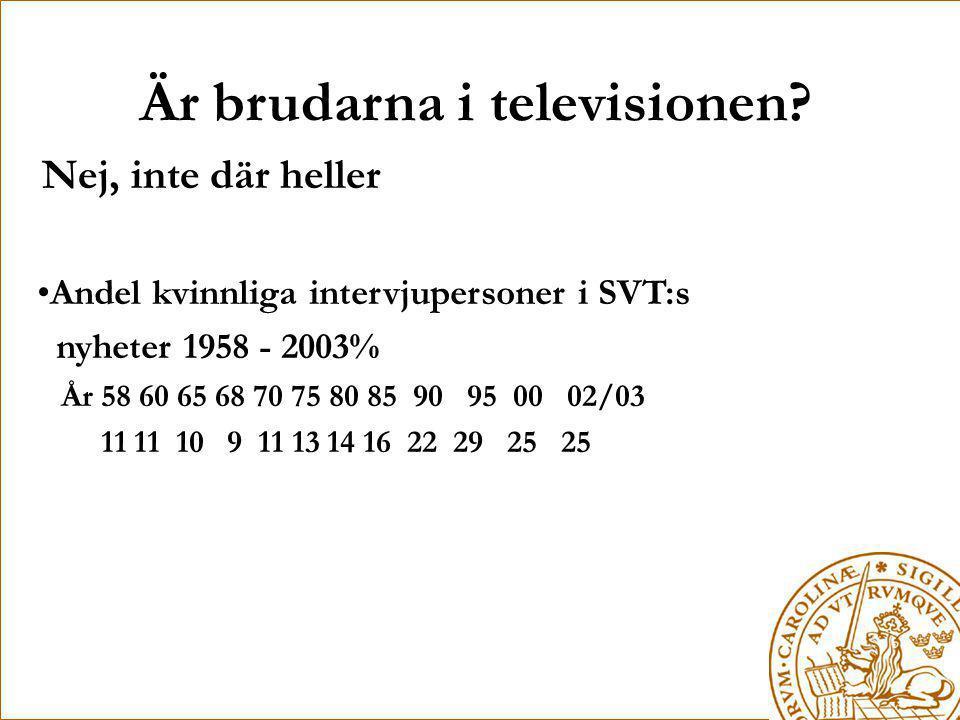 Andelen kvinnliga intervjupersoner inom olika aktörskategorier i SVT:s nyheter Period 1958- 1965 1970- 1980 1985 -1995 2000-2003 Vanliga 30 36 43 43 Experter 0 10 17 13 Org.