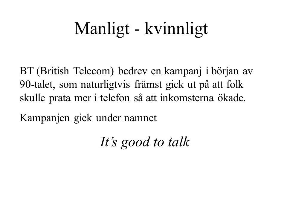 Manligt - kvinnligt BT (British Telecom) bedrev en kampanj i början av 90-talet, som naturligtvis främst gick ut på att folk skulle prata mer i telefo