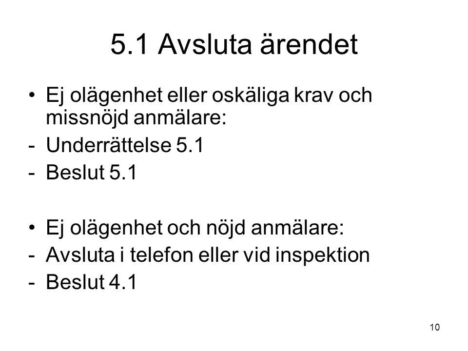 10 5.1 Avsluta ärendet •Ej olägenhet eller oskäliga krav och missnöjd anmälare: -Underrättelse 5.1 -Beslut 5.1 •Ej olägenhet och nöjd anmälare: -Avsluta i telefon eller vid inspektion -Beslut 4.1