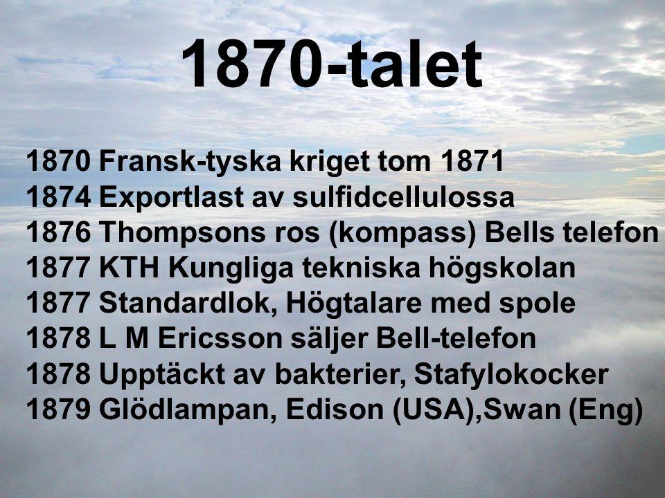 1870-talet 1870 Fransk-tyska kriget tom 1871 1874 Exportlast av sulfidcellulossa 1876 Thompsons ros (kompass) Bells telefon 1877 KTH Kungliga tekniska