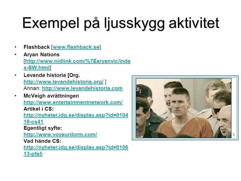 Exempel på ljusskygg aktivitet •Flashback [www.flashback.se]www.flashback.se •Aryan Nations [http://www.nidlink.com/%7Earyanvic/inde x-SW.html]http://