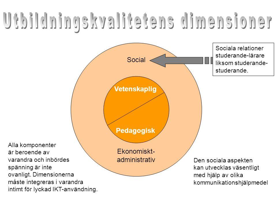 Vetenskaplig Pedagogisk Social Ekonomiskt- administrativ Alla komponenter är beroende av varandra och inbördes spänning är inte ovanligt. Dimensionern