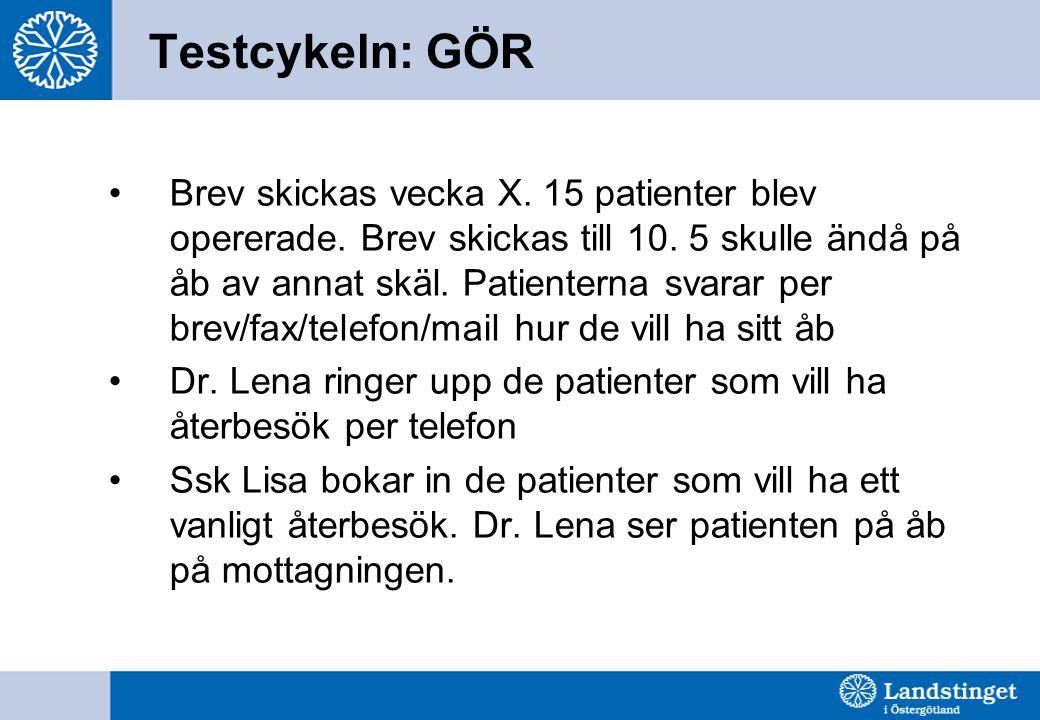 Testcykeln: GÖR •Brev skickas vecka X. 15 patienter blev opererade. Brev skickas till 10. 5 skulle ändå på åb av annat skäl. Patienterna svarar per br