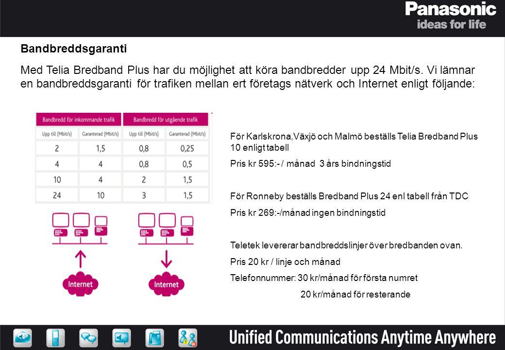 Bandbreddsgaranti Med Telia Bredband Plus har du möjlighet att köra bandbredder upp 24 Mbit/s. Vi lämnar en bandbreddsgaranti för trafiken mellan ert