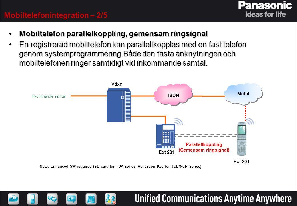 ISDN Parallellkoppling (Gemensam ringsignal) Växel Inkommande samtal •Mobiltelefon parallelkoppling, gemensam ringsignal •En registrerad mobiltelefon