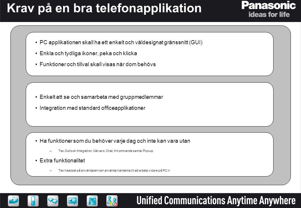 Krav på en bra telefonapplikation •PC applikationen skall ha ett enkelt och väldesignat gränssnitt (GUI) •Enkla och tydliga ikoner, peka och klicka •