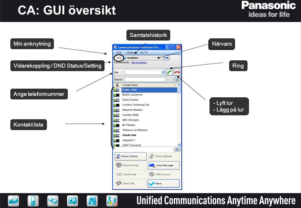 CA: GUI översikt Samtalshistorik Ring - Lyft lur - Lägg på lur Ange telefonnummer Vidarekoppling / DND Status/Setting Närvaro Min anknytning Kontakt l