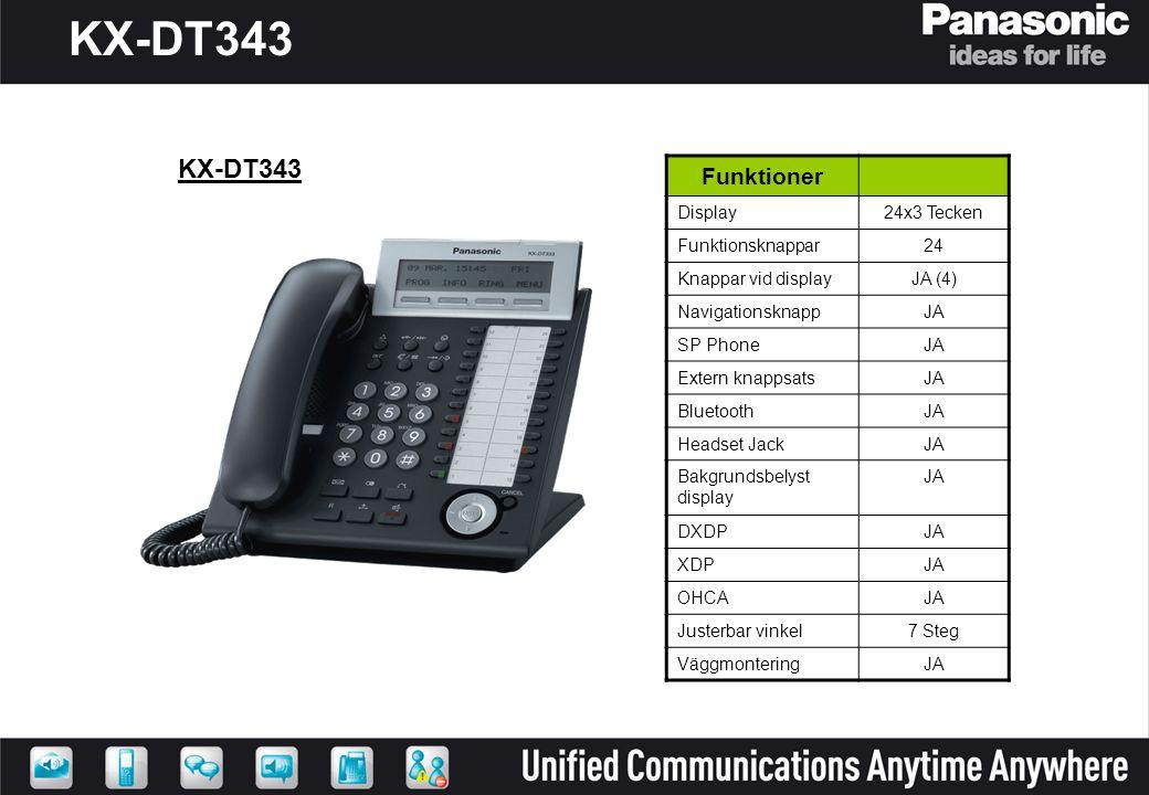 KX-DT343 Funktioner Display24x3 Tecken Funktionsknappar24 Knappar vid displayJA (4) NavigationsknappJA SP PhoneJA Extern knappsatsJA BluetoothJA Heads