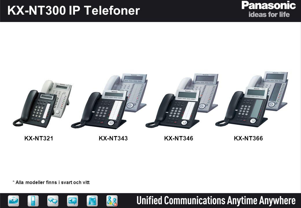 * Alla modeller finns i svart och vitt KX-NT300 IP Telefoner KX-NT343KX-NT366 KX-NT346KX-NT321