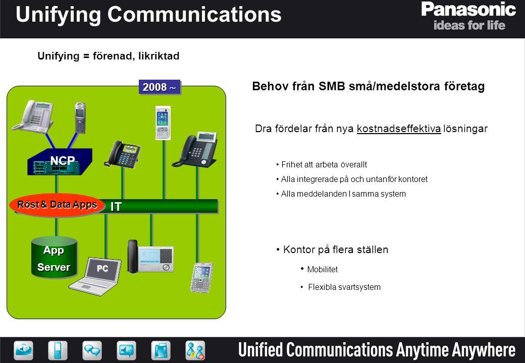 Unifying Communications ITIT AppServerAppServer PC 2008  Röst & Data Apps Behov från SMB små/medelstora företag Dra fördelar från nya kostnadseffekti