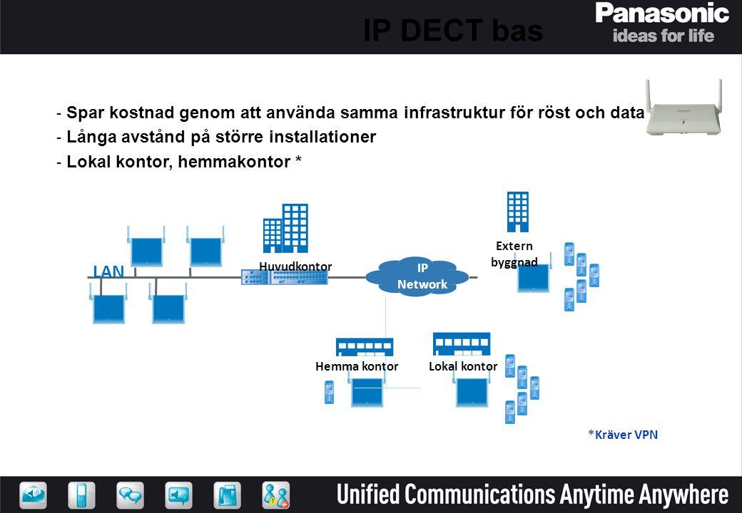 IP DECT bas - Spar kostnad genom att använda samma infrastruktur för röst och data - Långa avstånd på större installationer - Lokal kontor, hemmakonto