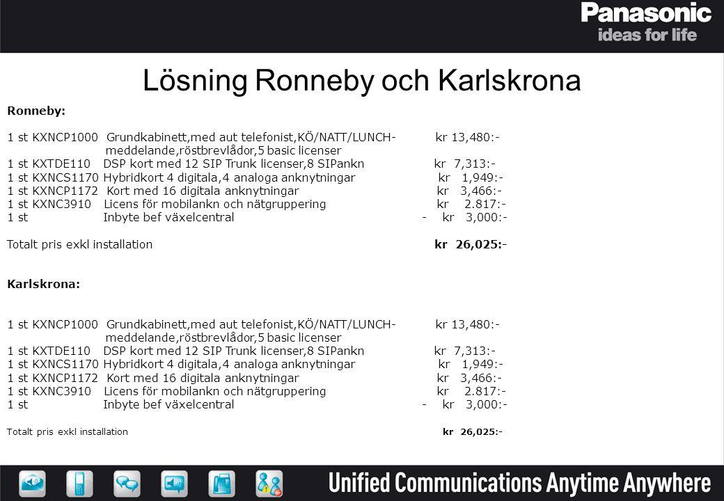 Lösning Ronneby och Karlskrona Ronneby: 1 st KXNCP1000 Grundkabinett,med aut telefonist,KÖ/NATT/LUNCH- kr 13,480:- meddelande,röstbrevlådor,5 basic li